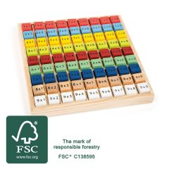 FSC Multiplicaton Tables Board